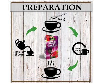 slimmarea ceaiului pe bază de plante avis